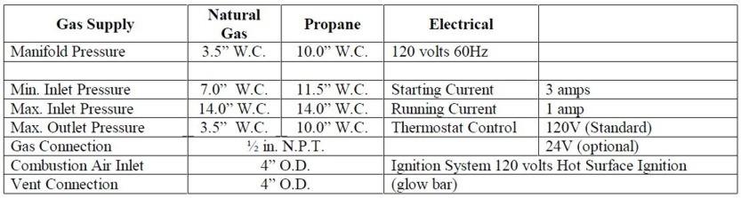 Heatwave Specifications